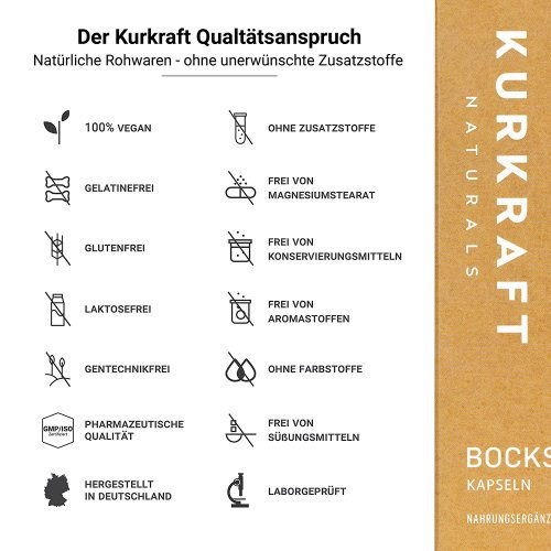 Kurkraft Bockhornklee Inhaltsstoffe Qualitaetsansprueche